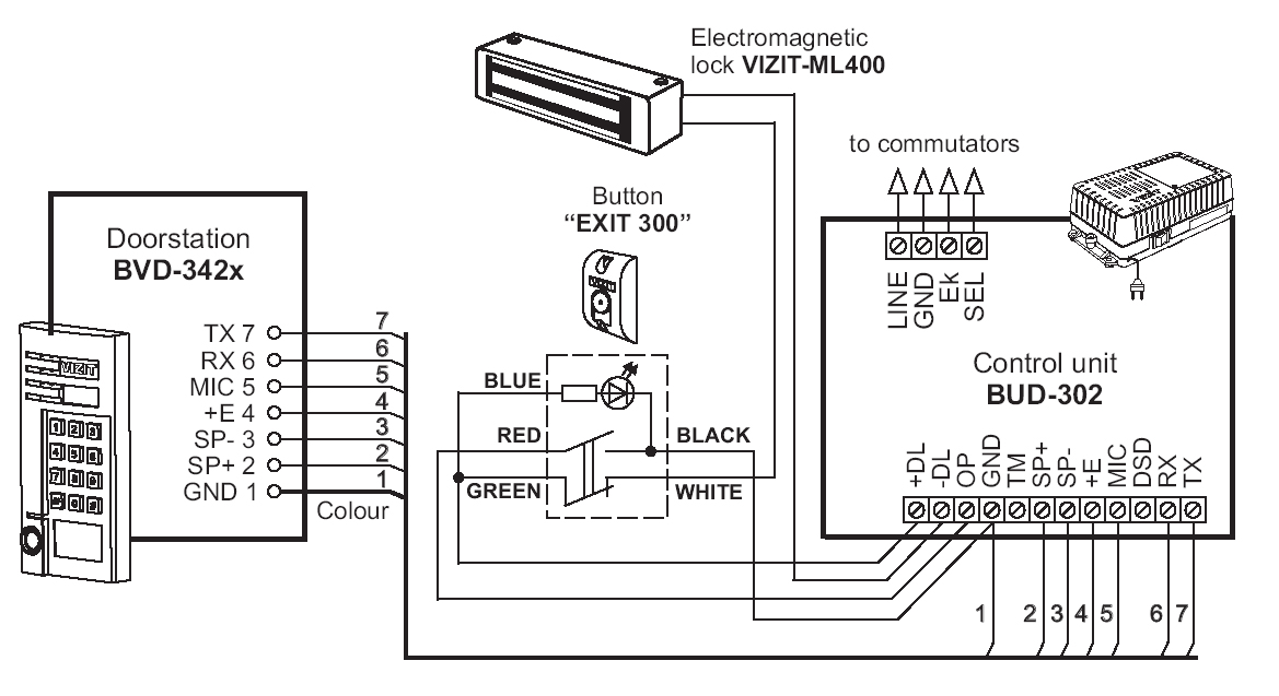 09b11c8633a6c0f162e4021d1ae81797 vizit doorphones & video doorphones access control systems Basic Electrical Wiring Diagrams at edmiracle.co